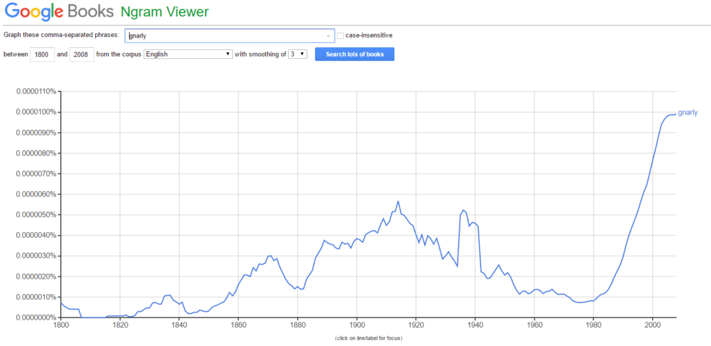 Shred the gnar origin: gnarly Google Books Ngram
