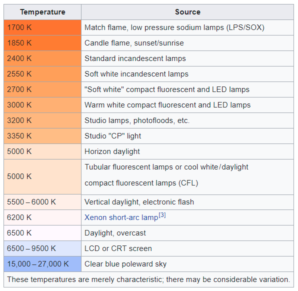 alpenglow color temperature